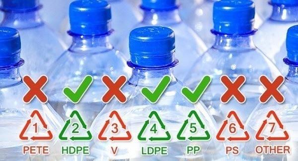 ý nghĩa các kí hiệu dưới đáy chai nhựa